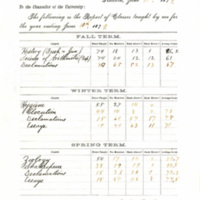 Palmer's Report of Classes 1879<br />