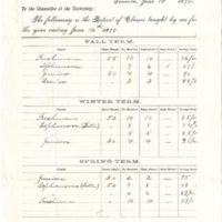 McMillan's Report of Classes 1878<br />