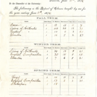 Palmer's Report of Classes 1878<br />