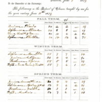 McMillan's Report of Classes 1879<br />
