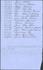 Listing of remaining 16 warrants and their recipients as recorded by John Kellogg.